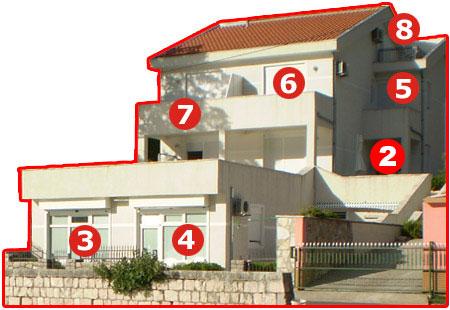 Kuca sa apartmanima za izdavanje u Stolivu
